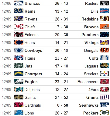 Nfl scores photos jen hill photo jen hill photo publicscrutiny Gallery